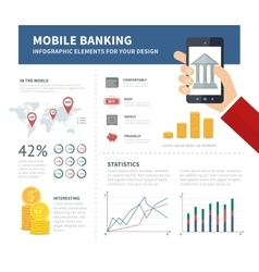 Online banking infographic vector