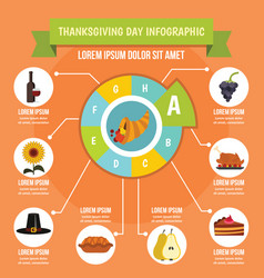 Thanksgiving day infographic concept flat style vector