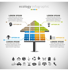 Ecology infographic vector