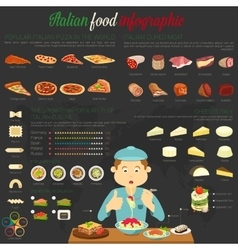 Italian food infographic with charts and chef vector image