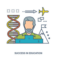 Successful learning and motivation to achieve goal vector