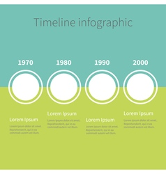 Timeline infographic four step template blue and vector