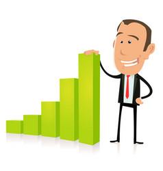 Subprime bar graph result vector