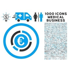 Euro financial diagram icon with 1000 medical vector