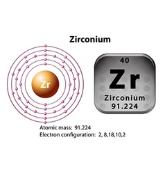 Symbol and electron diagram for Zirconium vector image vector image