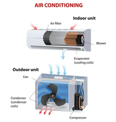 Air conditioner vector