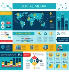 Social media and networks infographic set vector image vector image