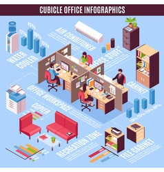 Cubicle office infographics isometric layout vector