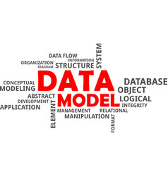 Word cloud - data model vector