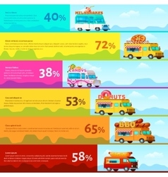 Food truck infographic vector