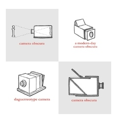 Camera Obscura vector image