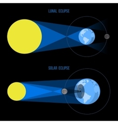 Lunar and Solar Eclipses in Flat Style vector image
