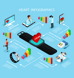 Isometric heart care infographic template vector