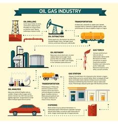 Oil gas industry flowchart vector