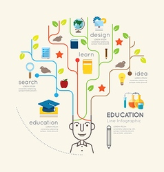 Flat line Infographic Education People and Pencil vector image