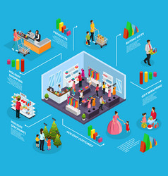 Isometric holiday shopping infographic concept vector