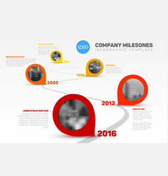 Infographic timeline template with pointers vector