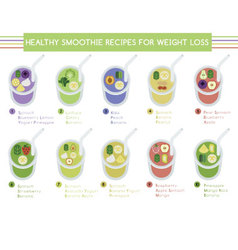 Healthy smoothie recipes for weight loss vector