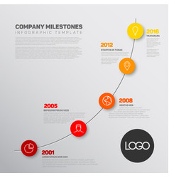 Company infographic timeline report template vector