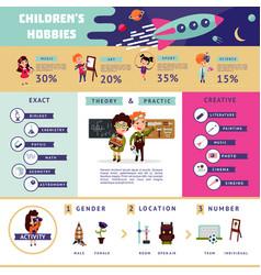Flat children hobbies infographic concept vector
