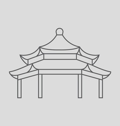 Summer palace beijing vector