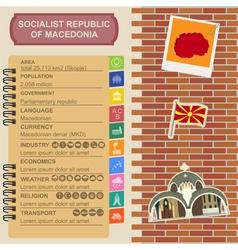 Macedonia infographics statistical data sights vector image vector image