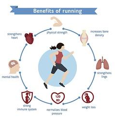 Woman Running vector image vector image