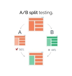 Ab comparison split testing vector