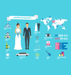 cartoon wedding infographic card poster vector image