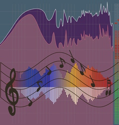 Musical spectrum vector