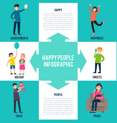 cheerful characters infographic concept vector image vector image