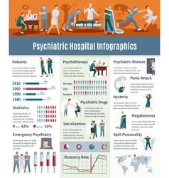 Psychiatric illnesses infographic set vector