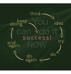 You can do it now for success concept vector
