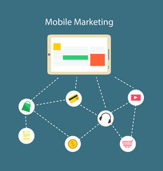Collection mobile marketing design flat vector