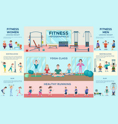 Sport fitness infographic horizontal banners vector