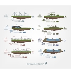 Renewable energy in the examples of vector