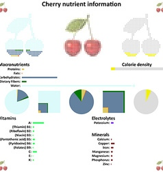 Cherry nutrient information vector