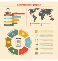 Translation and dictionary infographics vector