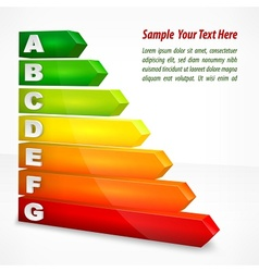 Energy efficiency rating vector