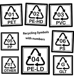 Recycling symbols with numbers for plastic vector