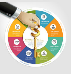 Businessman hand with key concept vector image