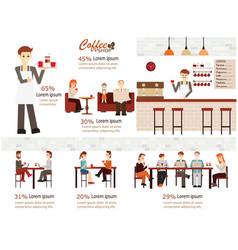 Coffee shop vector