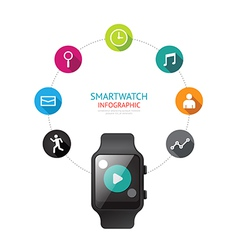 Smartwatch infographic isolated with icons time vector image vector image