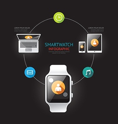 Smartwatch infographic device connection isolated vector