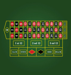 Roulette table for gambling vector