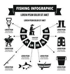 Fishing infographic concept simple style vector