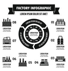 Factory infographic concept simple style vector