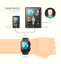 Smartwatch infographic with icons time line techno vector image vector image