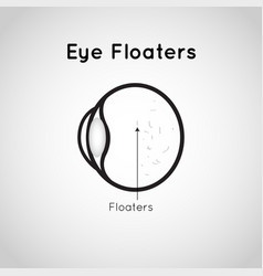 eye floaters logo icon design vector image vector image