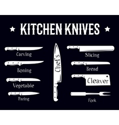 Kitchen knives set poster butcher diagram and vector